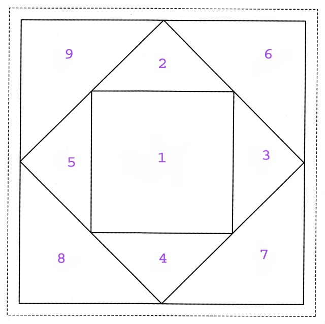 square in square block